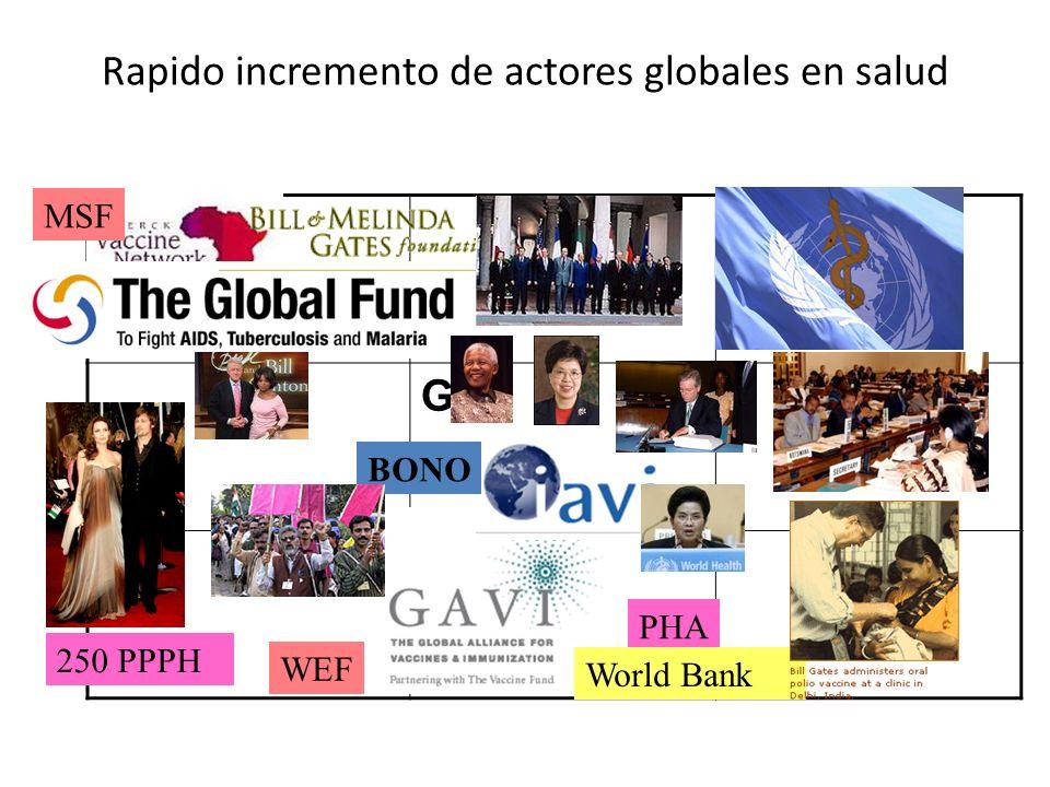 Rapido incremento de actores globales en salud