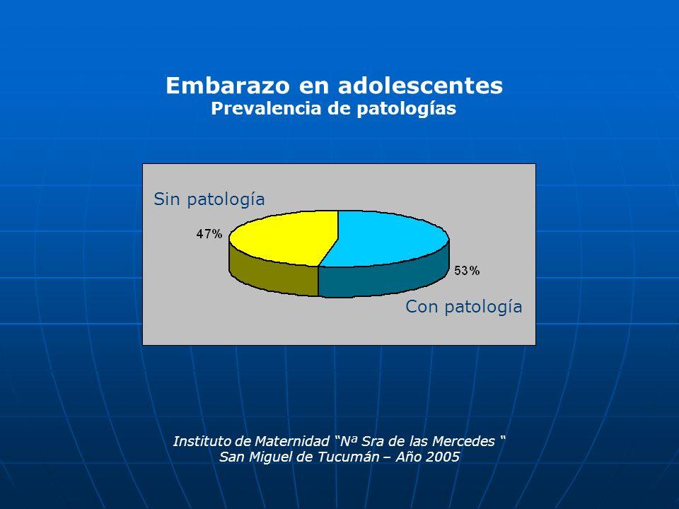 Embarazo en adolescentes Prevalencia de patologías