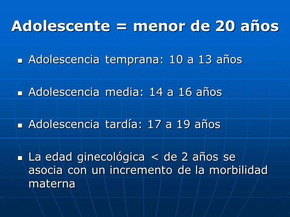 Adolescente = menor de 20 años
