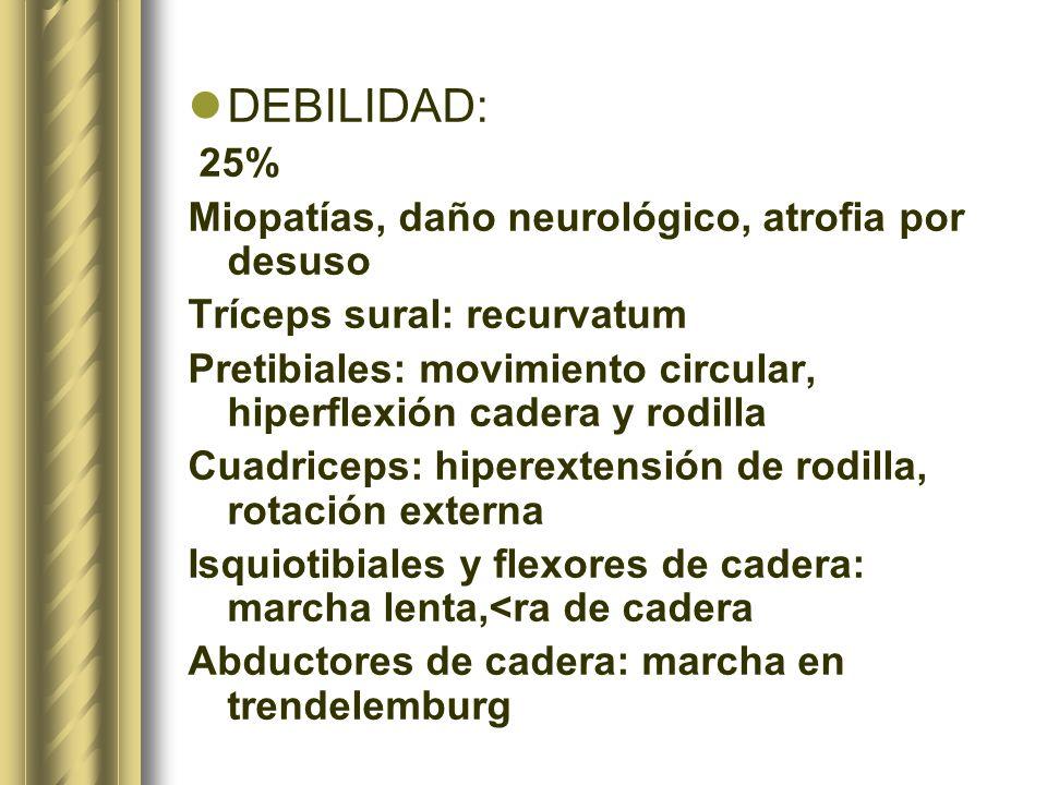 DEBILIDAD: 25% Miopatías, daño neurológico, atrofia por desuso