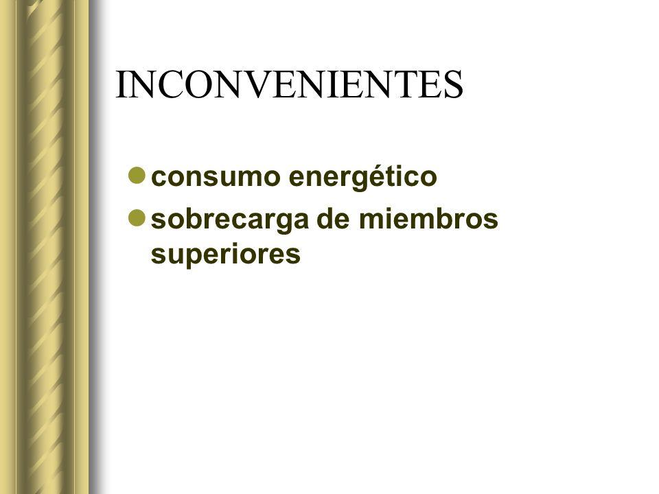 INCONVENIENTES consumo energético sobrecarga de miembros superiores