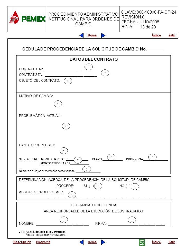 CÉDULA DE PROCEDENCIA DE LA SOLICITUD DE CAMBIO No._______