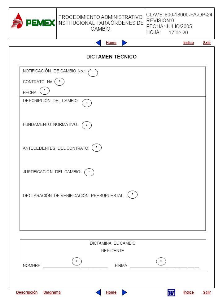 17 de 20 DICTAMEN TÉCNICO NOTIFICACIÓN DE CAMBIO No.: CONTRATO No.: