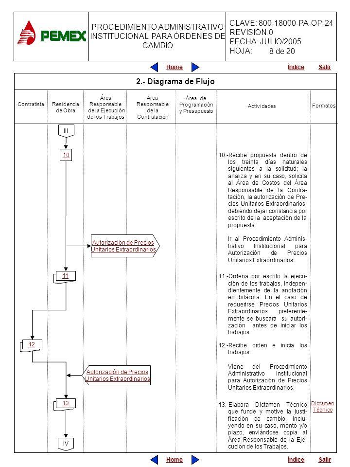 8 de 20 2.- Diagrama de Flujo III 10