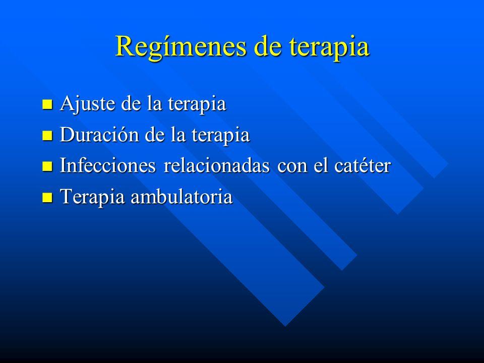 Regímenes de terapia Ajuste de la terapia Duración de la terapia
