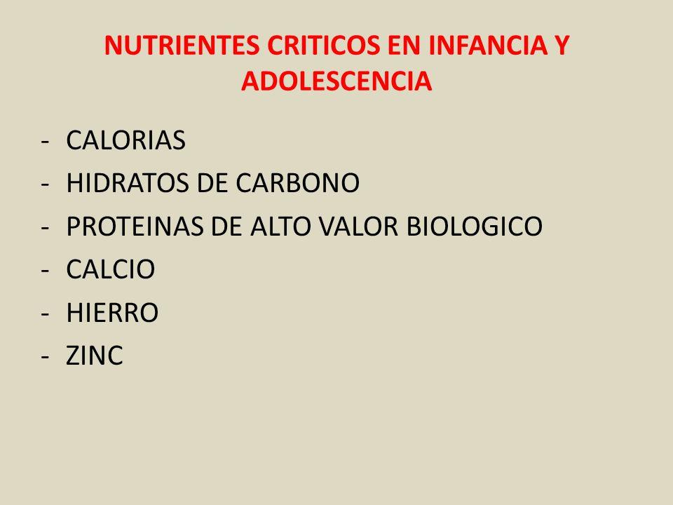 NUTRIENTES CRITICOS EN INFANCIA Y ADOLESCENCIA
