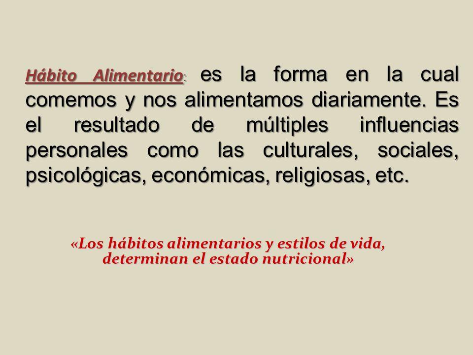 Hábito Alimentario: es la forma en la cual comemos y nos alimentamos diariamente. Es el resultado de múltiples influencias personales como las culturales, sociales, psicológicas, económicas, religiosas, etc.