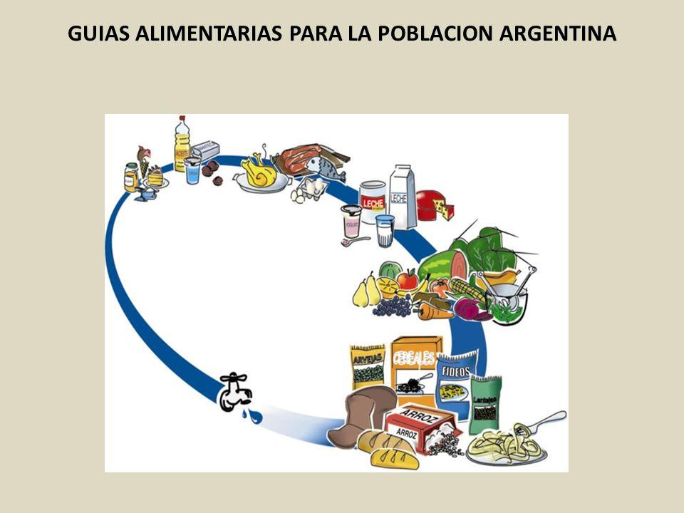 GUIAS ALIMENTARIAS PARA LA POBLACION ARGENTINA