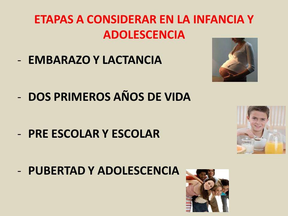ETAPAS A CONSIDERAR EN LA INFANCIA Y ADOLESCENCIA