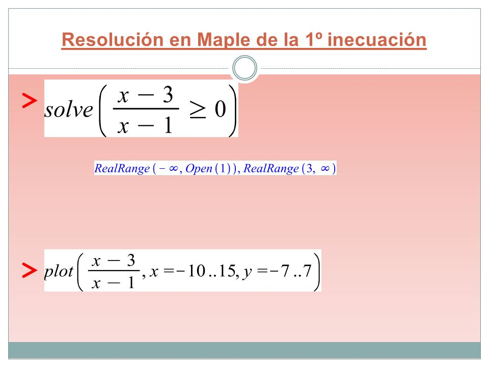 Resolución en Maple de la 1º inecuación