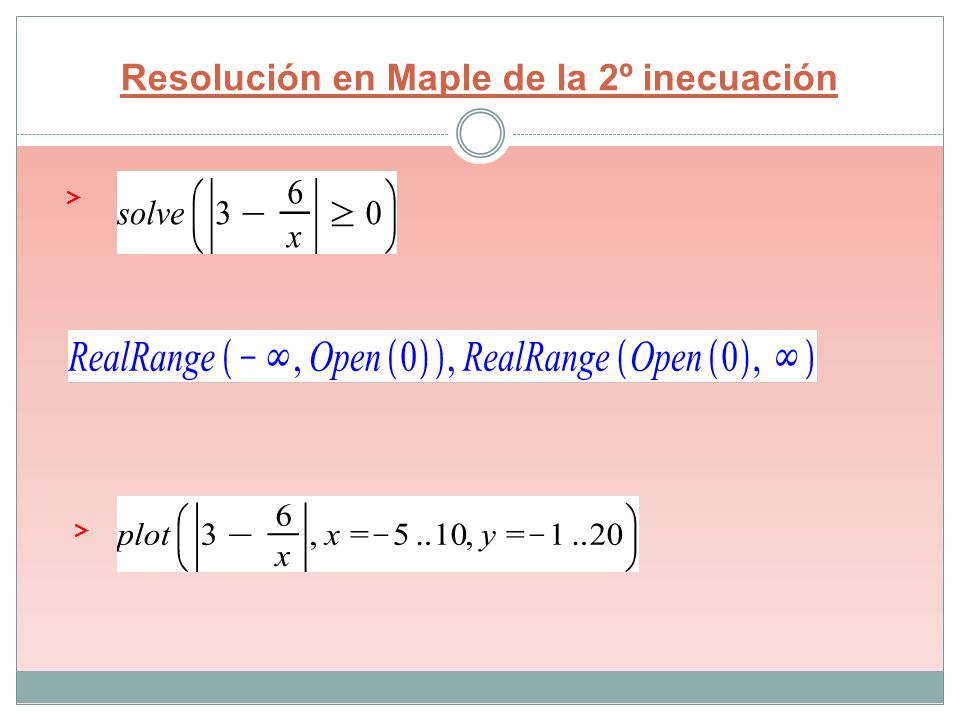Resolución en Maple de la 2º inecuación
