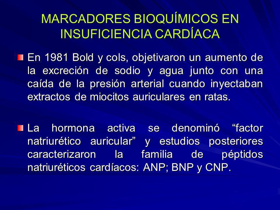 MARCADORES BIOQUÍMICOS EN INSUFICIENCIA CARDÍACA
