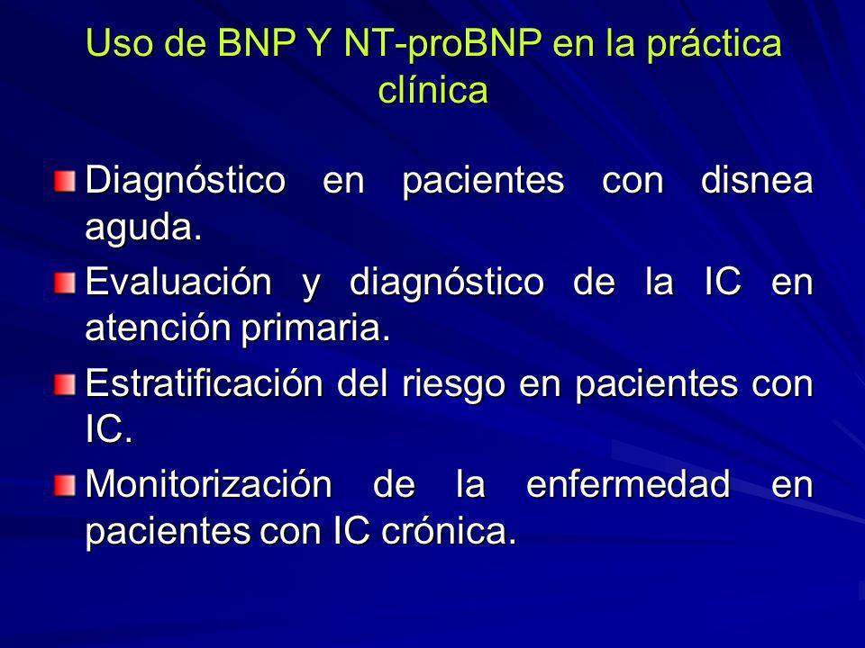 Uso de BNP Y NT-proBNP en la práctica clínica