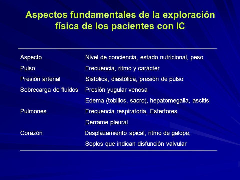 Aspectos fundamentales de la exploración física de los pacientes con IC