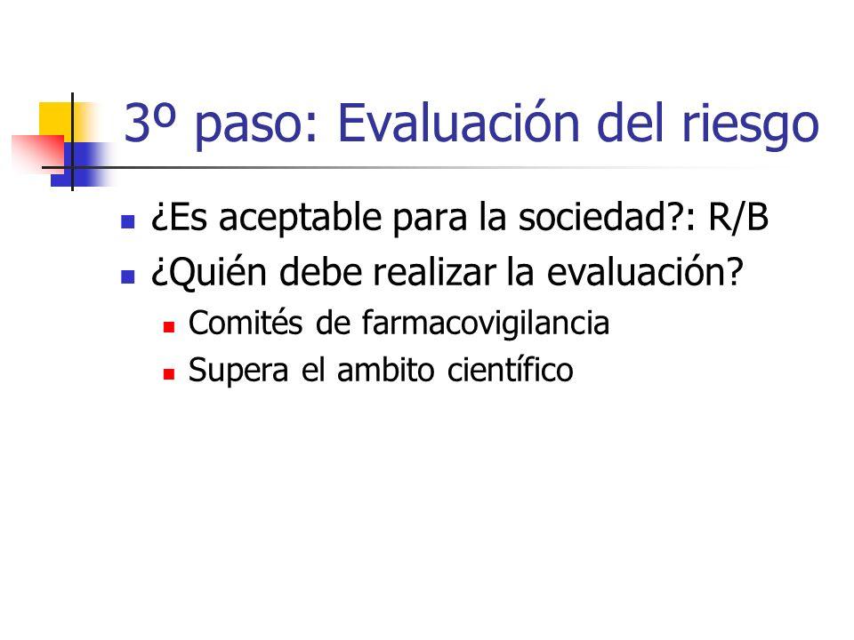 3º paso: Evaluación del riesgo