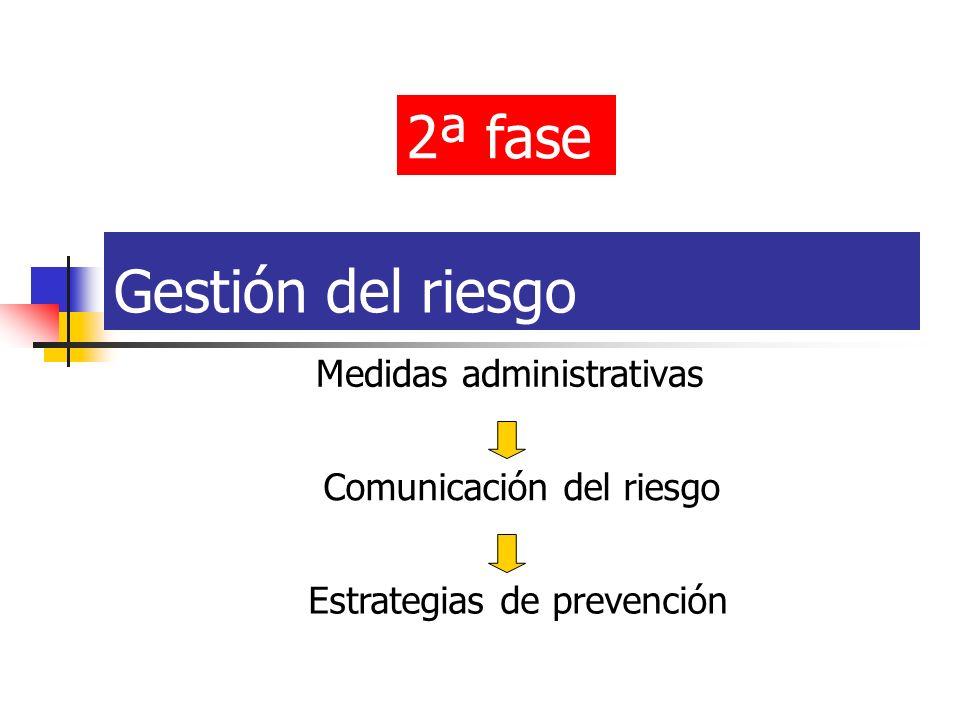 2ª fase Gestión del riesgo Medidas administrativas