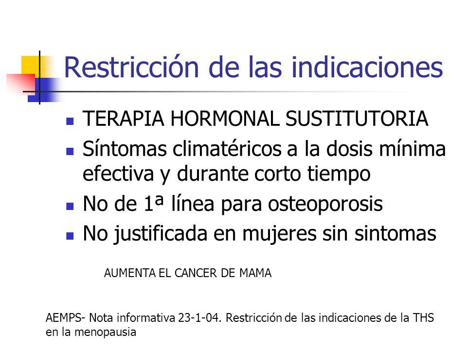 Restricción de las indicaciones