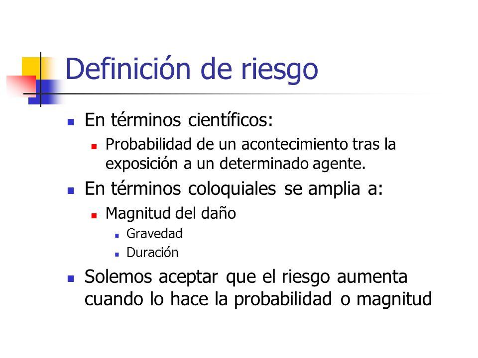 Definición de riesgo En términos científicos: