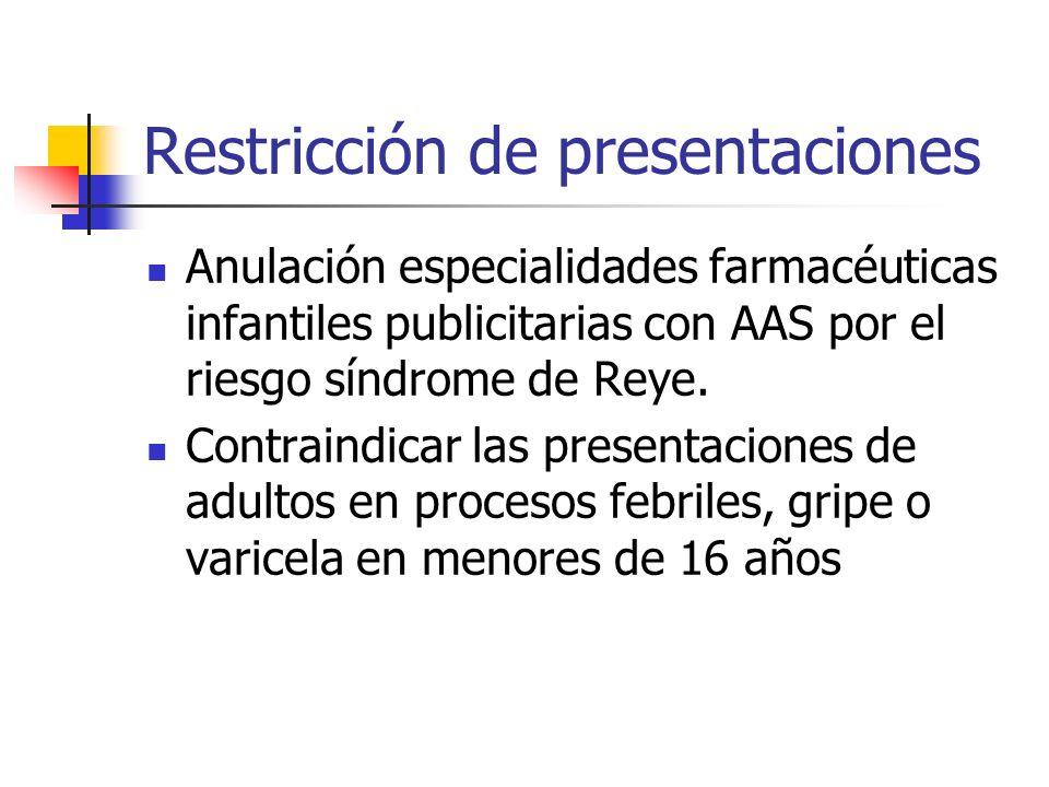 Restricción de presentaciones
