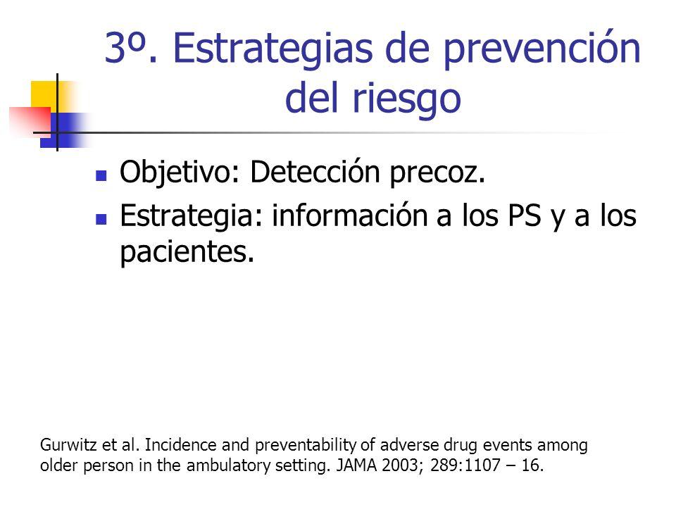 3º. Estrategias de prevención del riesgo