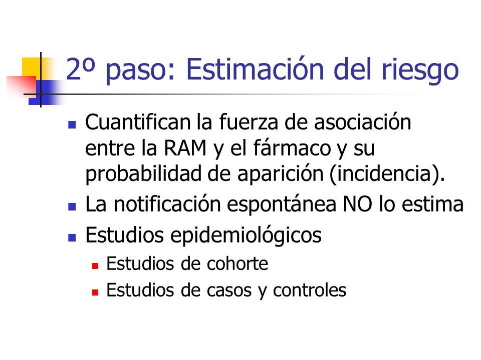 2º paso: Estimación del riesgo