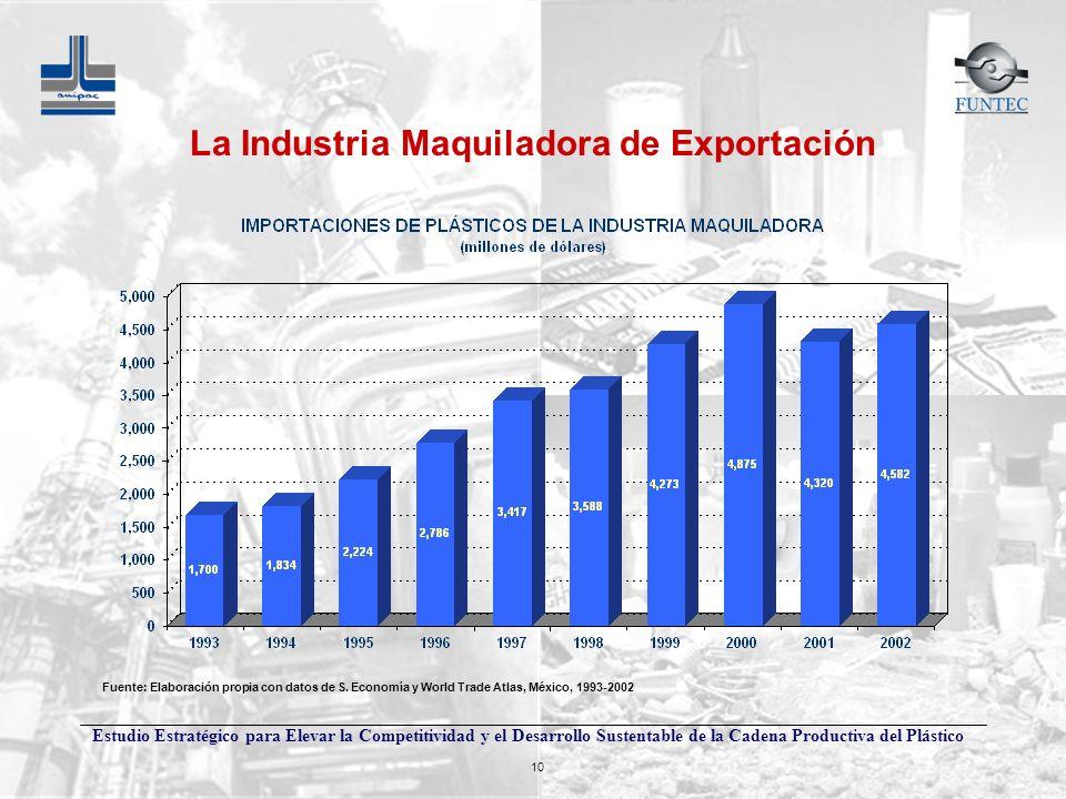 La Industria Maquiladora de Exportación
