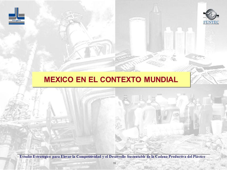 MEXICO EN EL CONTEXTO MUNDIAL