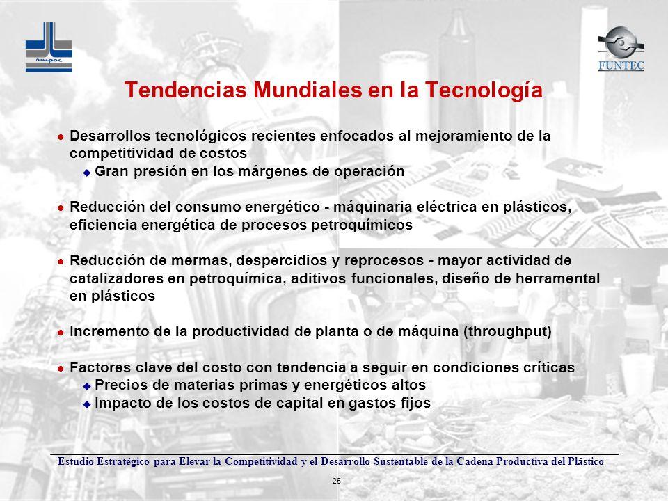 Tendencias Mundiales en la Tecnología
