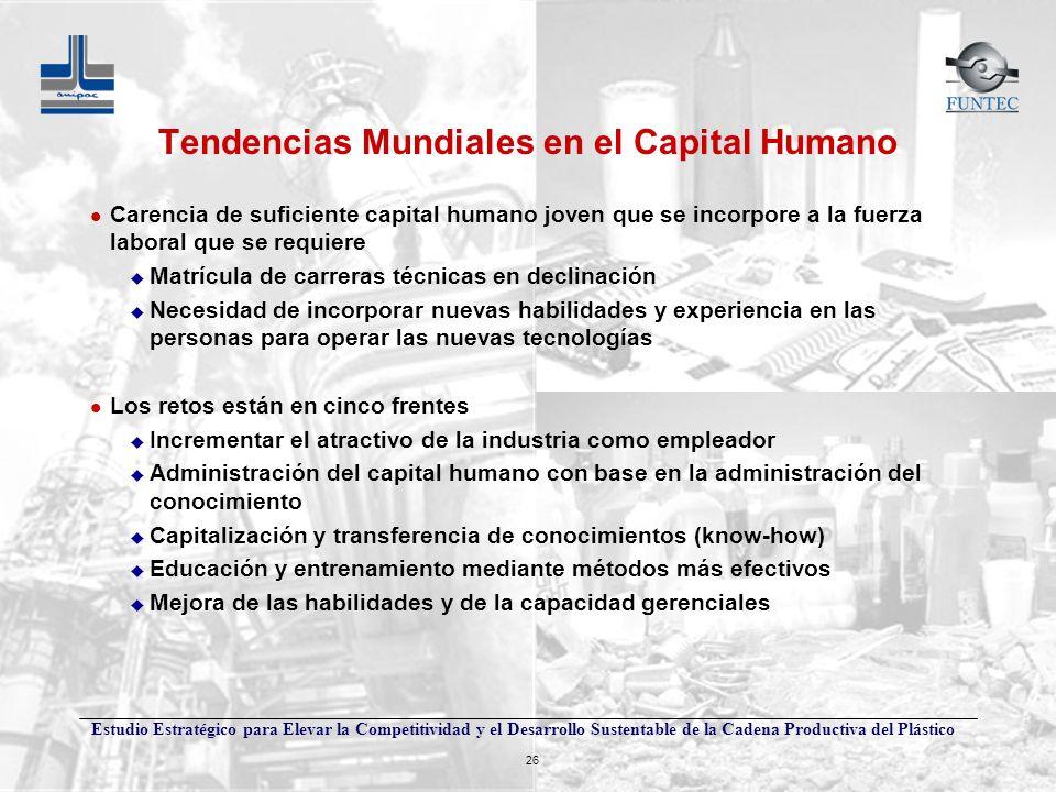 Tendencias Mundiales en el Capital Humano