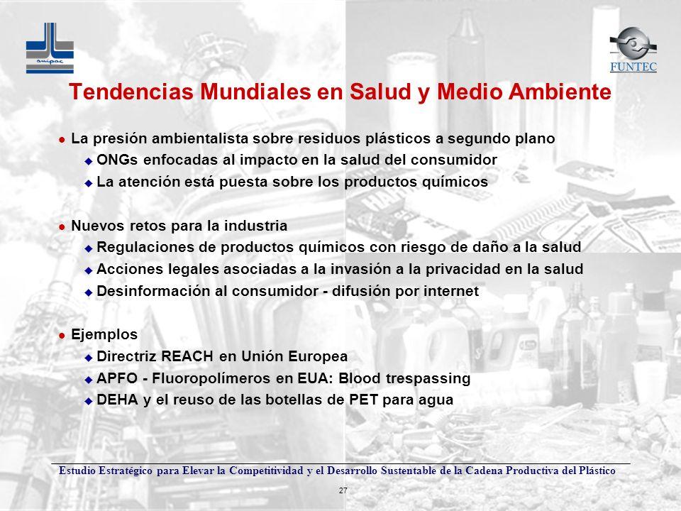 Tendencias Mundiales en Salud y Medio Ambiente