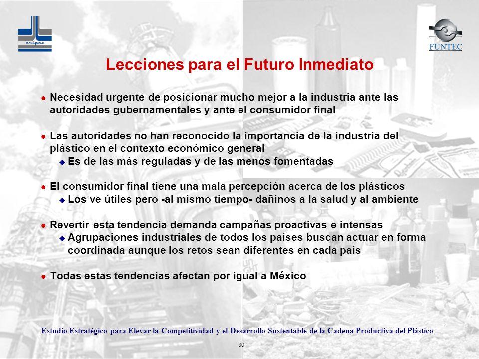 Lecciones para el Futuro Inmediato