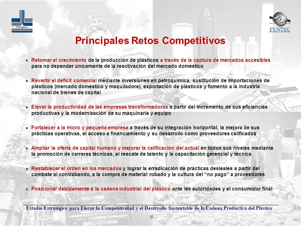Principales Retos Competitivos