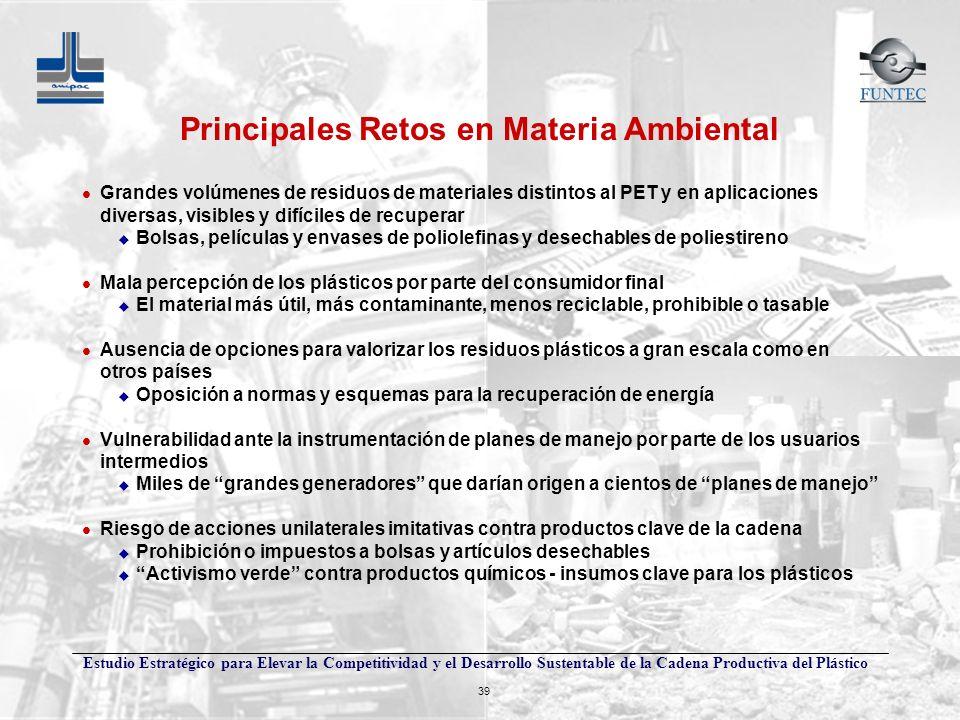 Principales Retos en Materia Ambiental