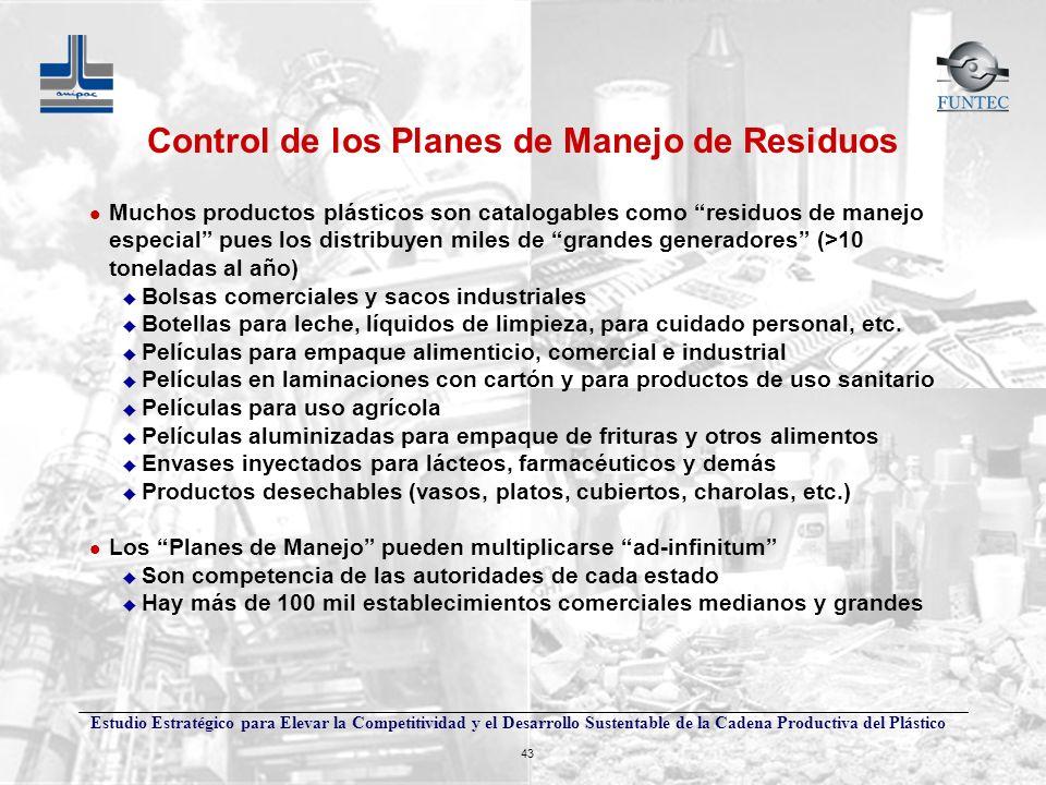 Control de los Planes de Manejo de Residuos