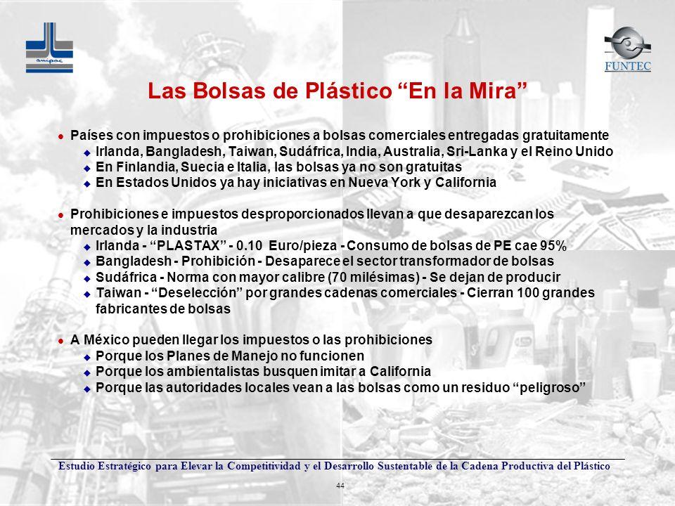 Las Bolsas de Plástico En la Mira