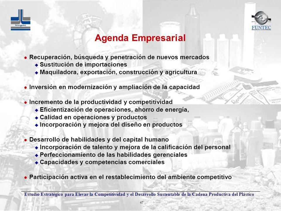 Agenda Empresarial Recuperación, búsqueda y penetración de nuevos mercados. Sustitución de importaciones.