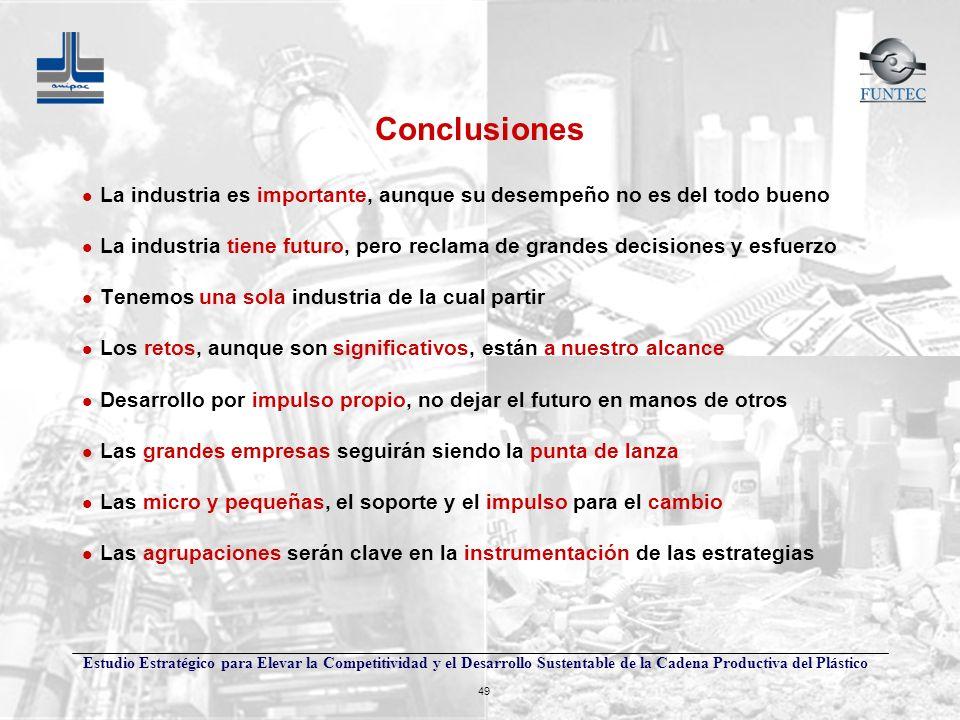 Conclusiones La industria es importante, aunque su desempeño no es del todo bueno.
