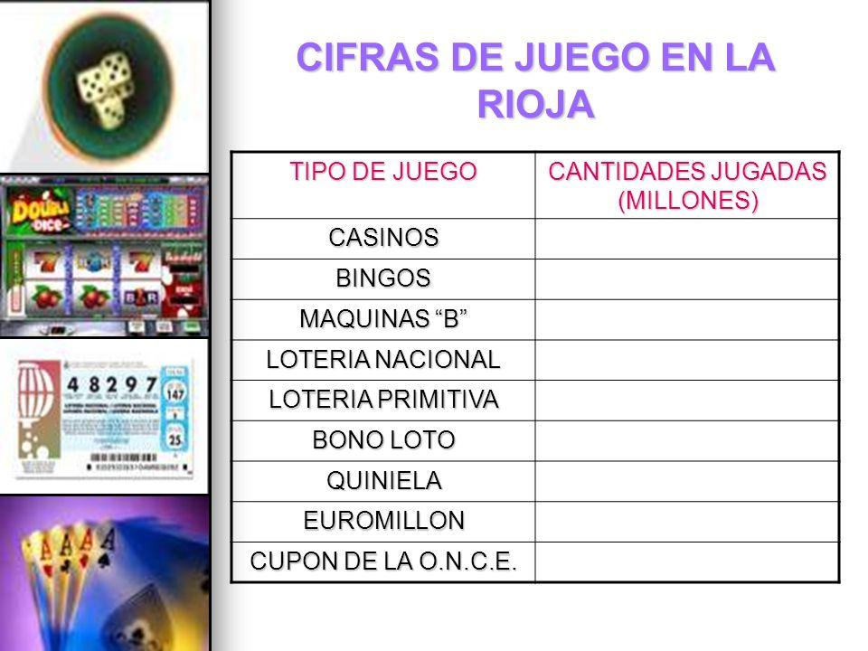 CIFRAS DE JUEGO EN LA RIOJA