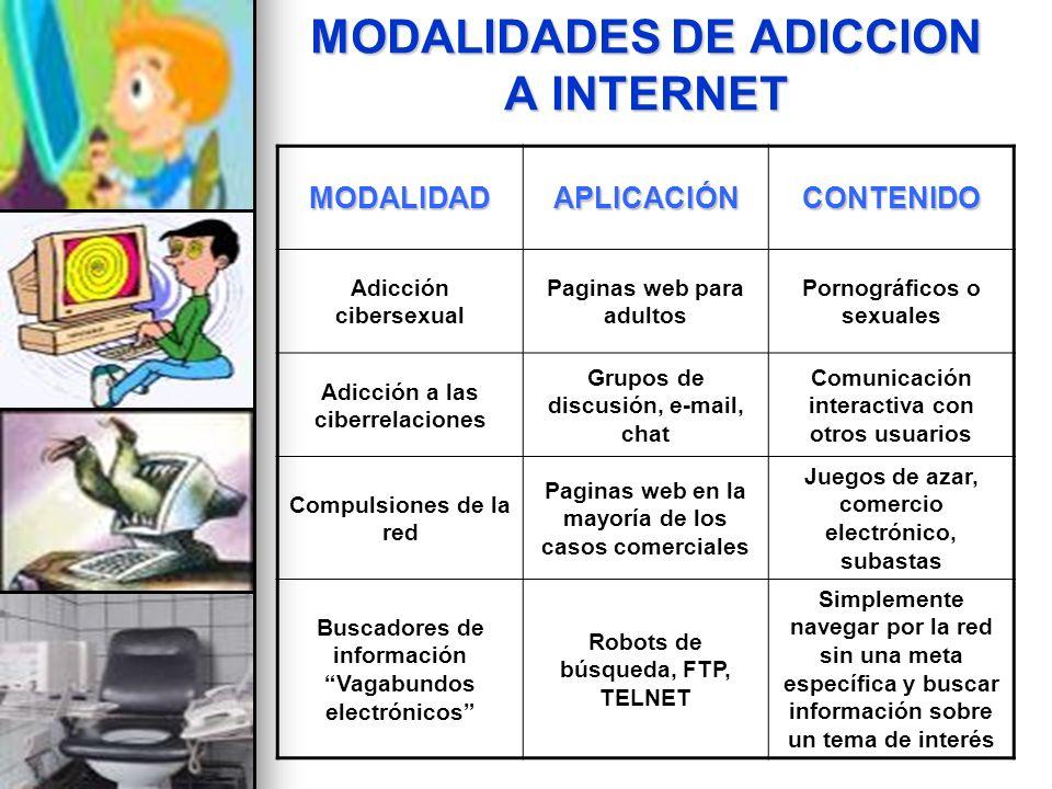 MODALIDADES DE ADICCION A INTERNET
