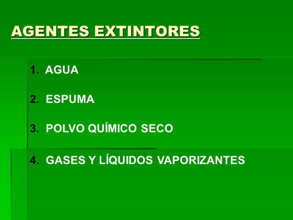 AGENTES EXTINTORES 1. AGUA 2. ESPUMA 3. POLVO QUÍMICO SECO