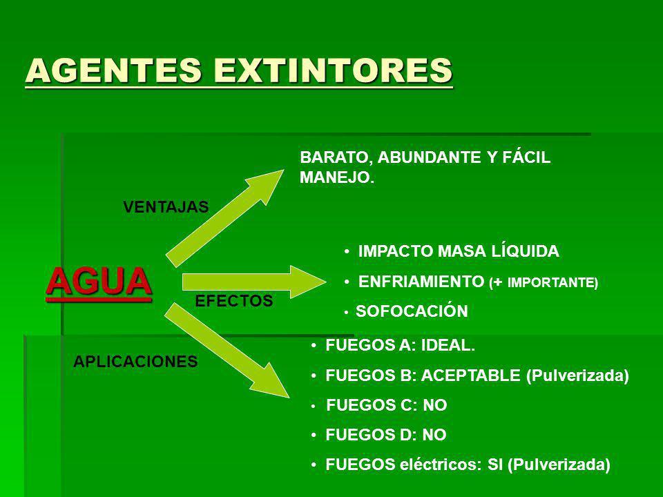 AGUA AGENTES EXTINTORES BARATO, ABUNDANTE Y FÁCIL MANEJO. VENTAJAS