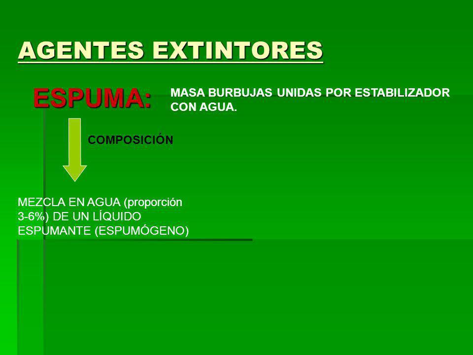 ESPUMA: AGENTES EXTINTORES