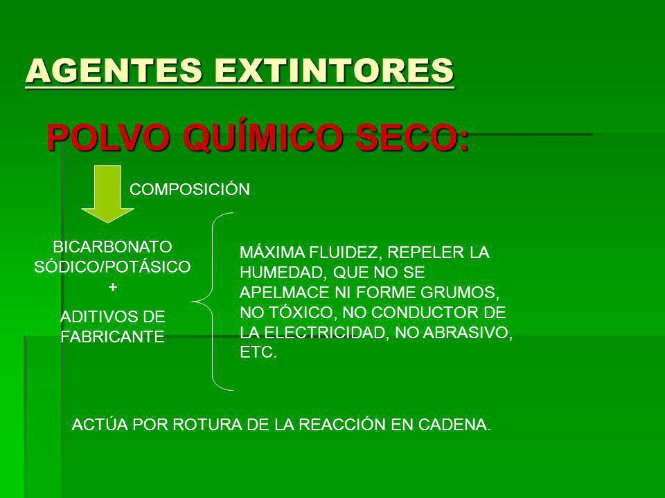 POLVO QUÍMICO SECO: AGENTES EXTINTORES COMPOSICIÓN