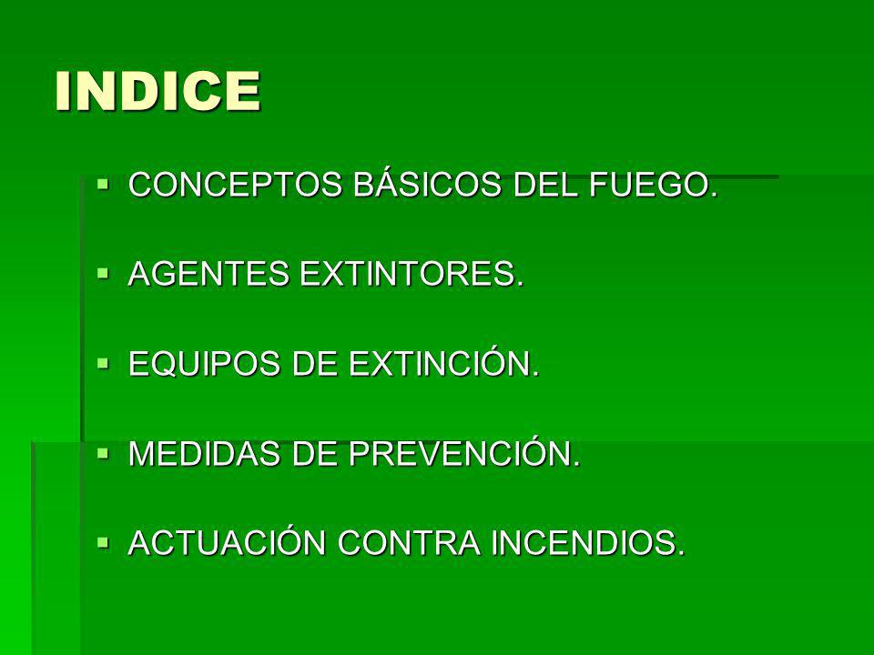 INDICE CONCEPTOS BÁSICOS DEL FUEGO. AGENTES EXTINTORES.