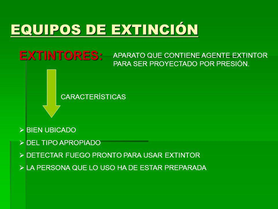 EQUIPOS DE EXTINCIÓN EXTINTORES: