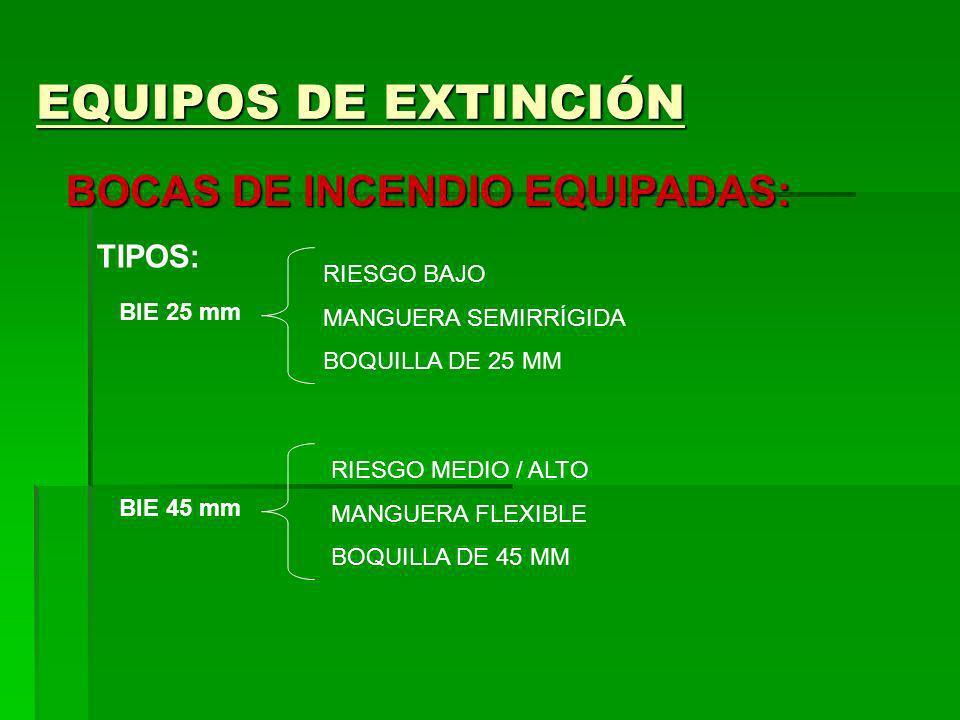 EQUIPOS DE EXTINCIÓN BOCAS DE INCENDIO EQUIPADAS: TIPOS: RIESGO BAJO