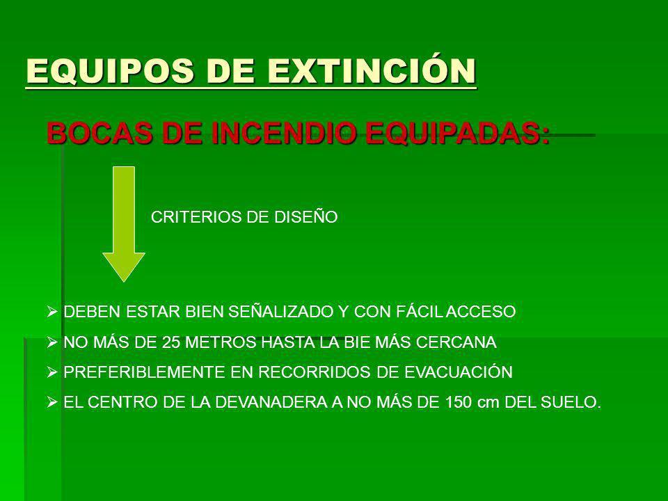 EQUIPOS DE EXTINCIÓN BOCAS DE INCENDIO EQUIPADAS: CRITERIOS DE DISEÑO