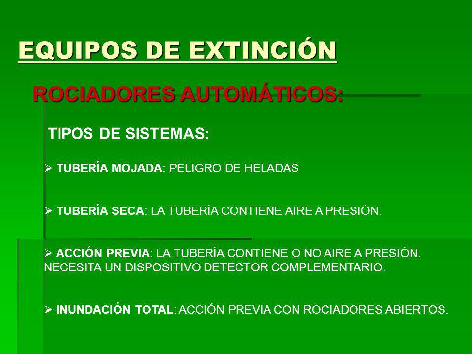 EQUIPOS DE EXTINCIÓN ROCIADORES AUTOMÁTICOS: TIPOS DE SISTEMAS: