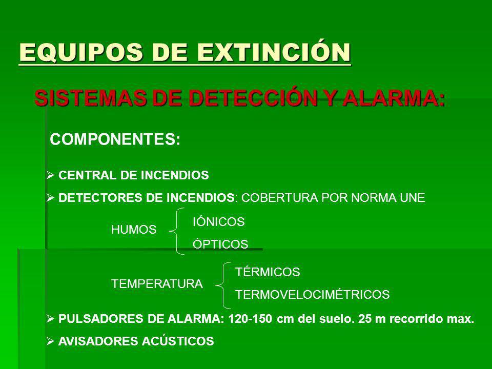 EQUIPOS DE EXTINCIÓN SISTEMAS DE DETECCIÓN Y ALARMA: COMPONENTES: