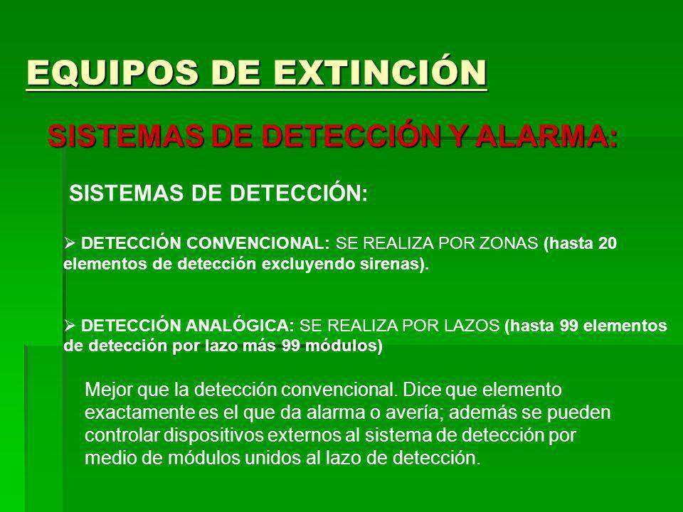 EQUIPOS DE EXTINCIÓN SISTEMAS DE DETECCIÓN Y ALARMA: